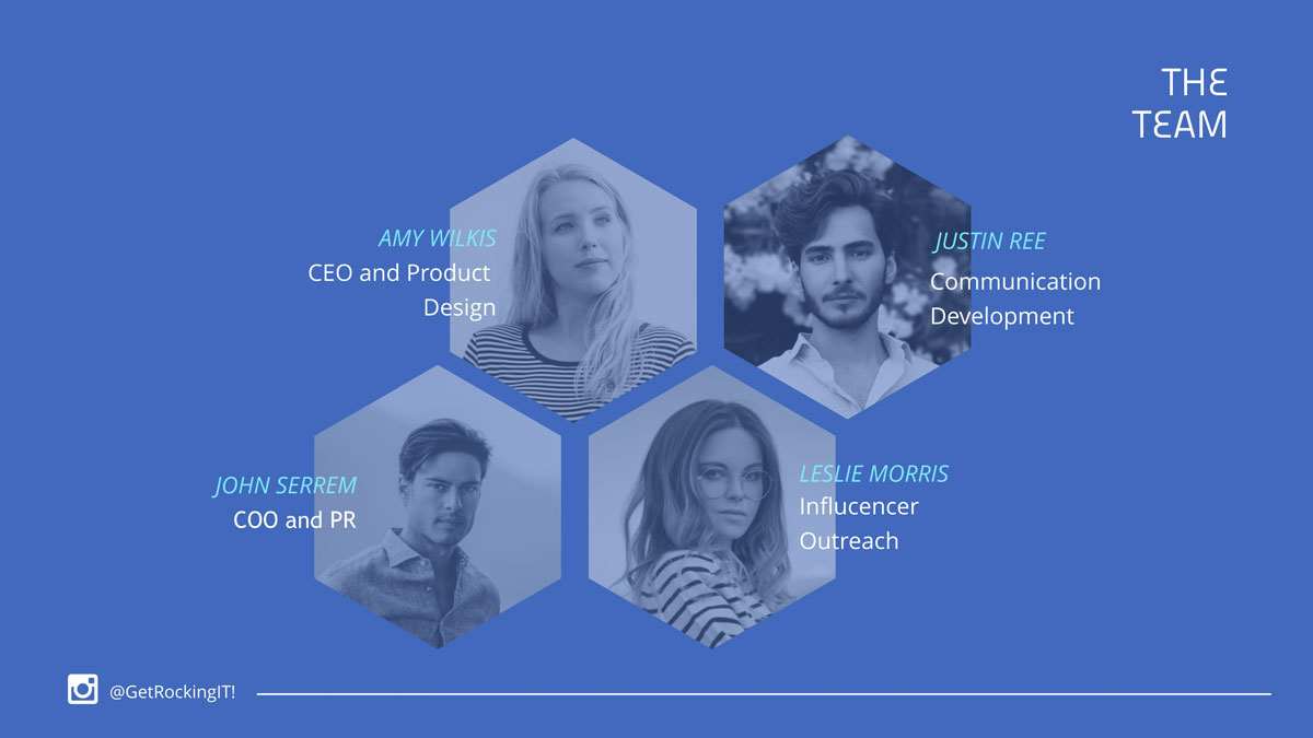 10 обов'язкових слайдів для успішної презентації
