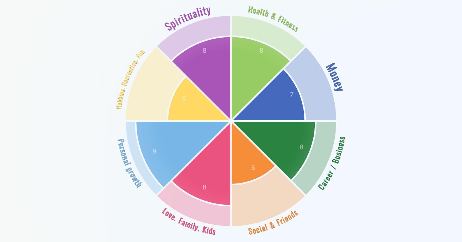 6 порад для професійного розвитку та чому егоїзм — це добре. Інтерв'ю з HR-менторкою Катериною Бандуровською