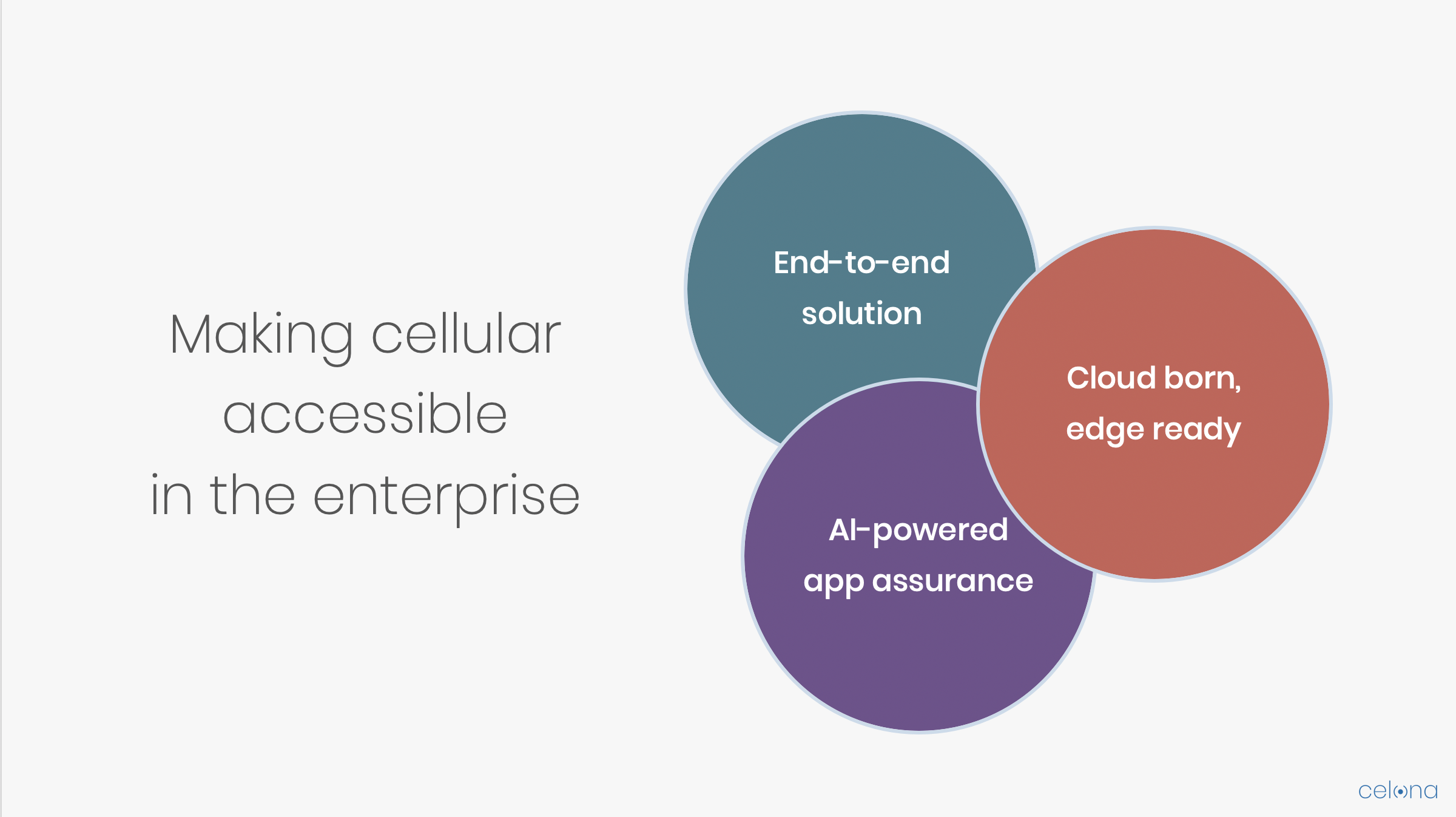 Making cellular accesible in the enterprise