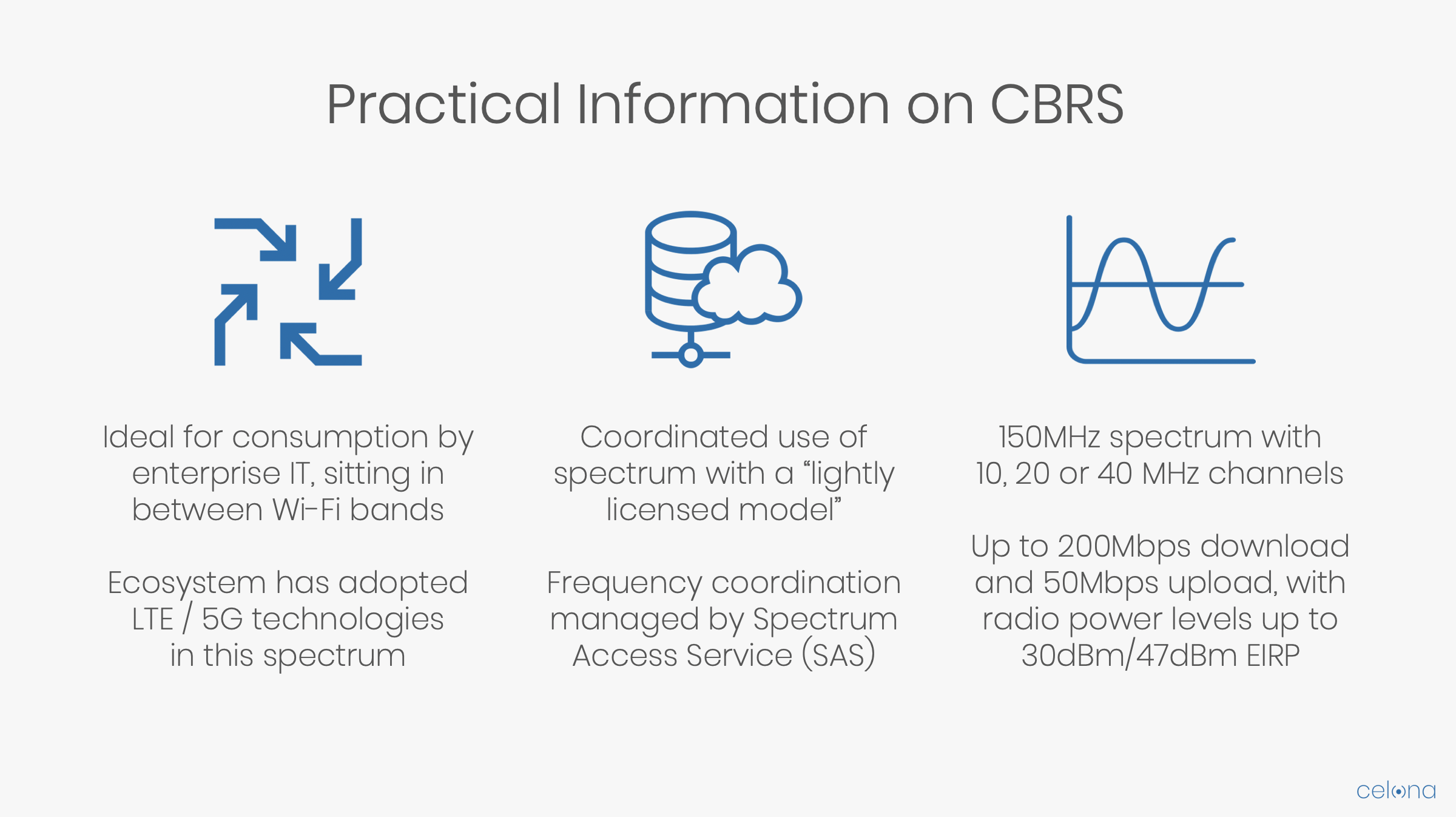 Celona Practical Information on CBRS