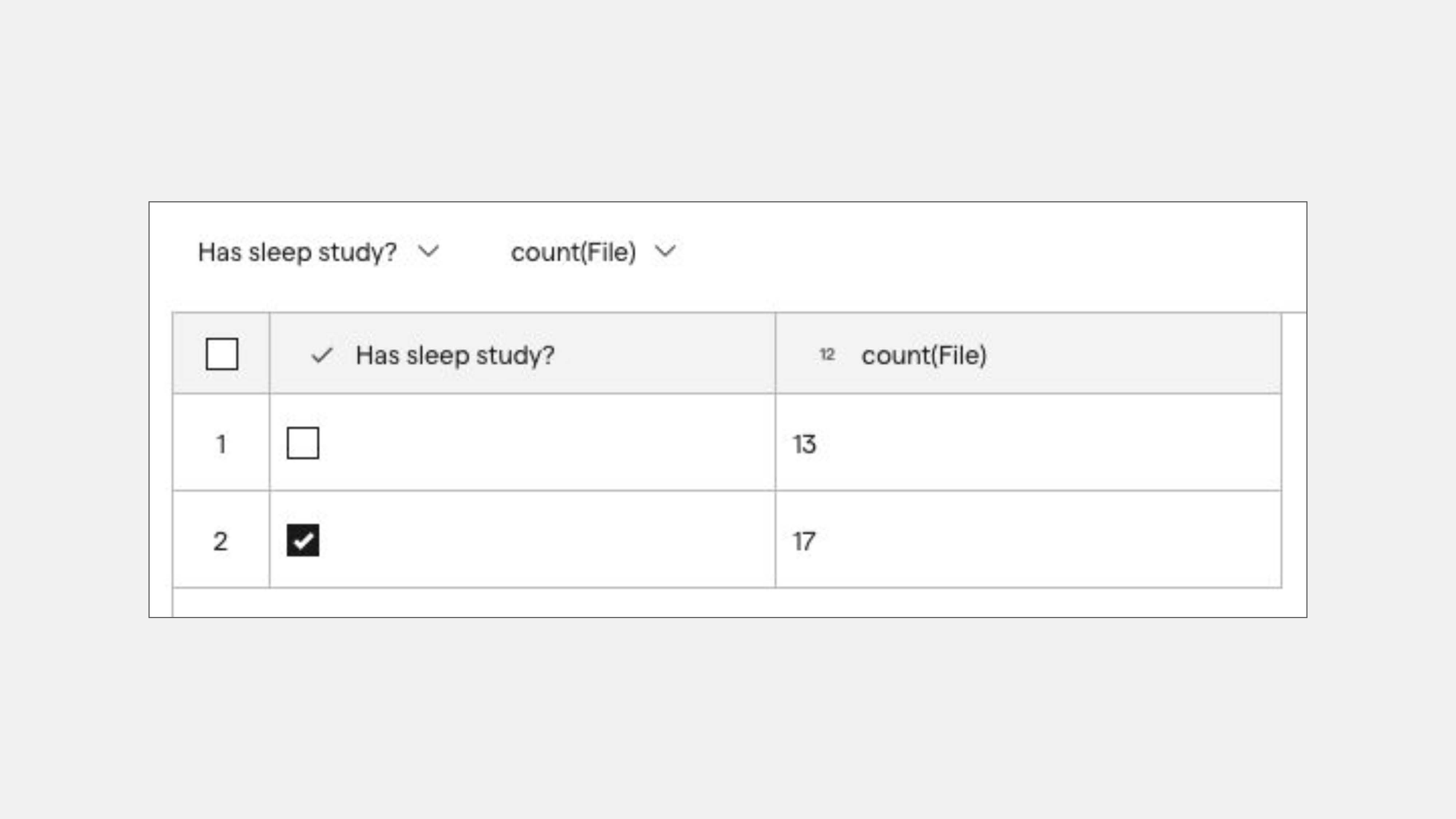 Screenshot of Impira telling you how many of your files have the sleep study needed to process the order.