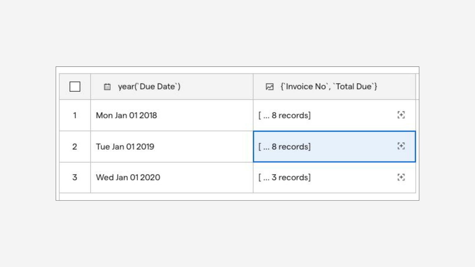 Query result showing all invoices broken down by year