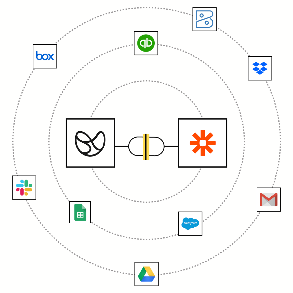 A depiction of all the apps that users can connect Impira to using Zapier.