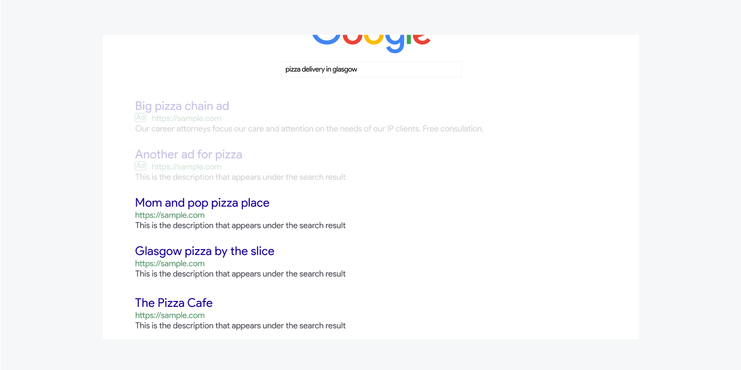"""A Google search of """"pizza delivery in glasgow"""" displays five search results. There are three that stand out, Mom and pop pizza place, Glasgow pizza by the slice and The pizza cafe."""
