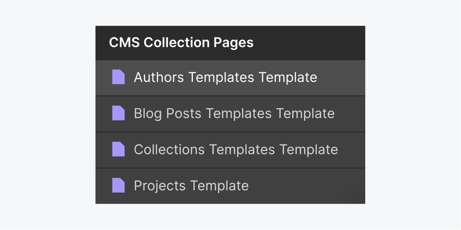 The CMS collection pages section displays four page templates called, Authors, Blog posts, collections and projects.