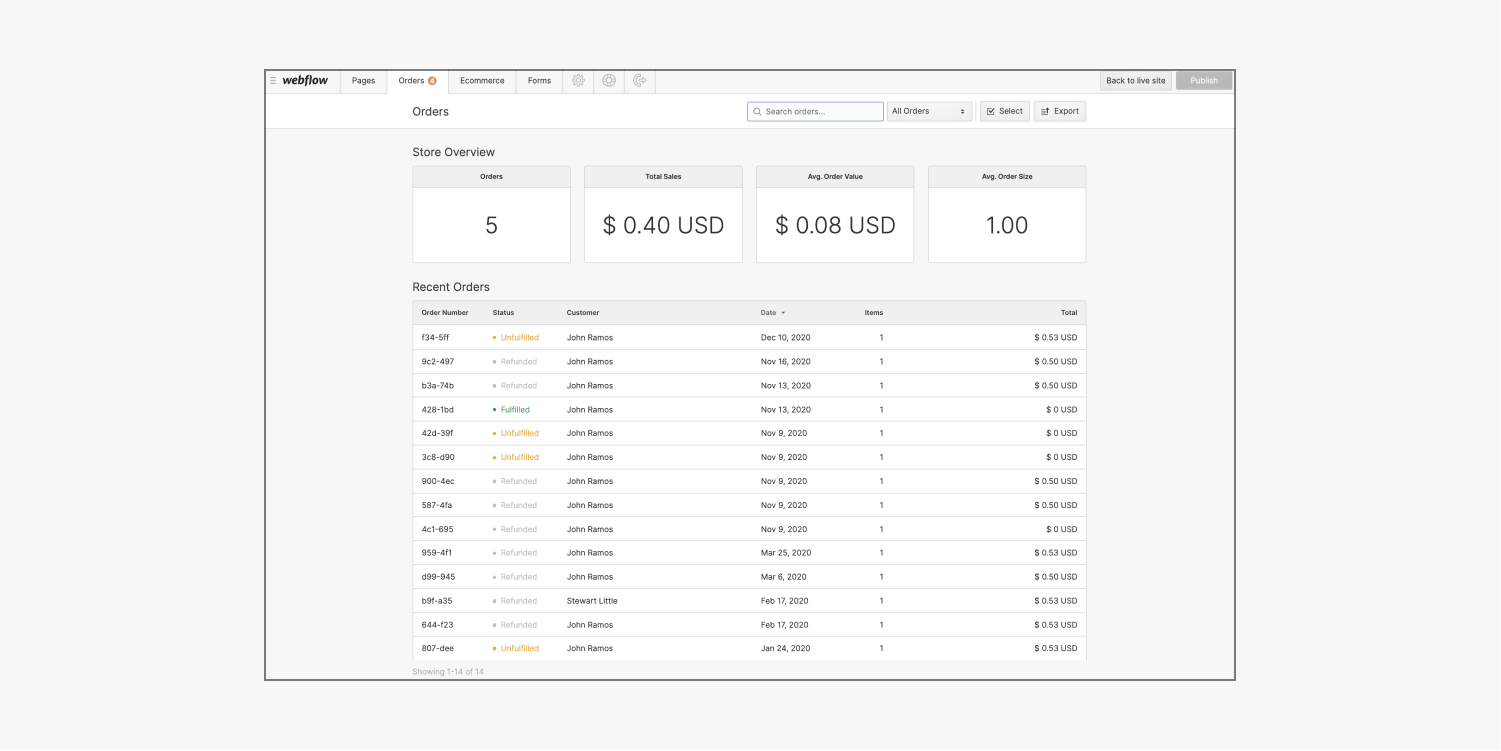 The Orders tab in the Webflow Editor displays Store overview information as well as all recent orders.