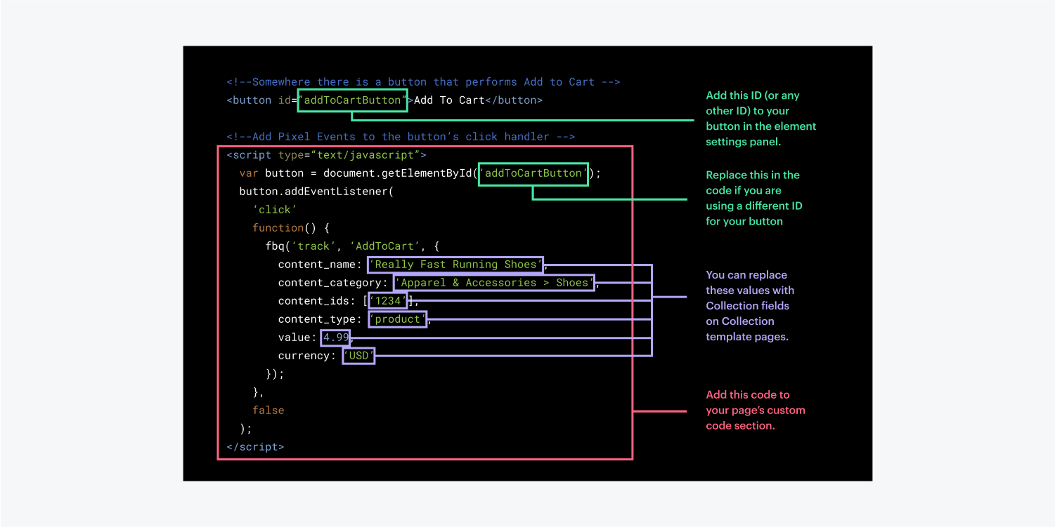 Snippet of code with instructions that are color coded.