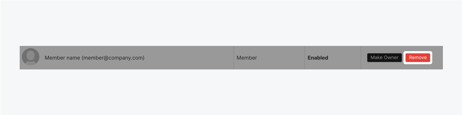 A red remove button is highlighted on a team members name in the list. Their name and email are to the left of the button.