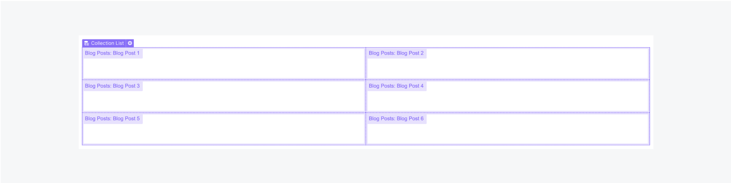A collection list of 6 blog post collection items. There are 2 columns of 3 rows each.