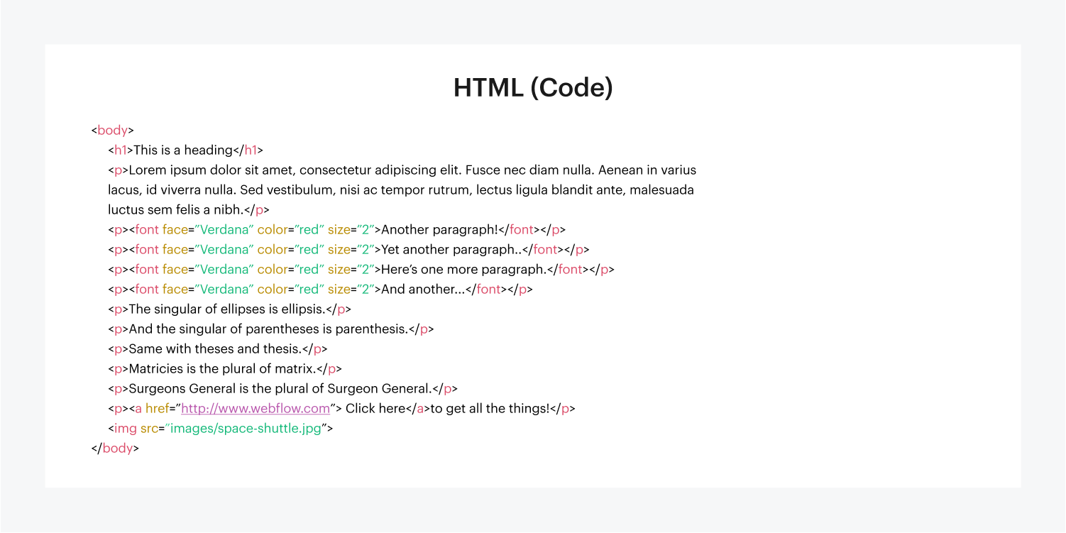 An example of a snippet of HTML code for the heading, paragraph text, text link block and image from the previous HTML content example.