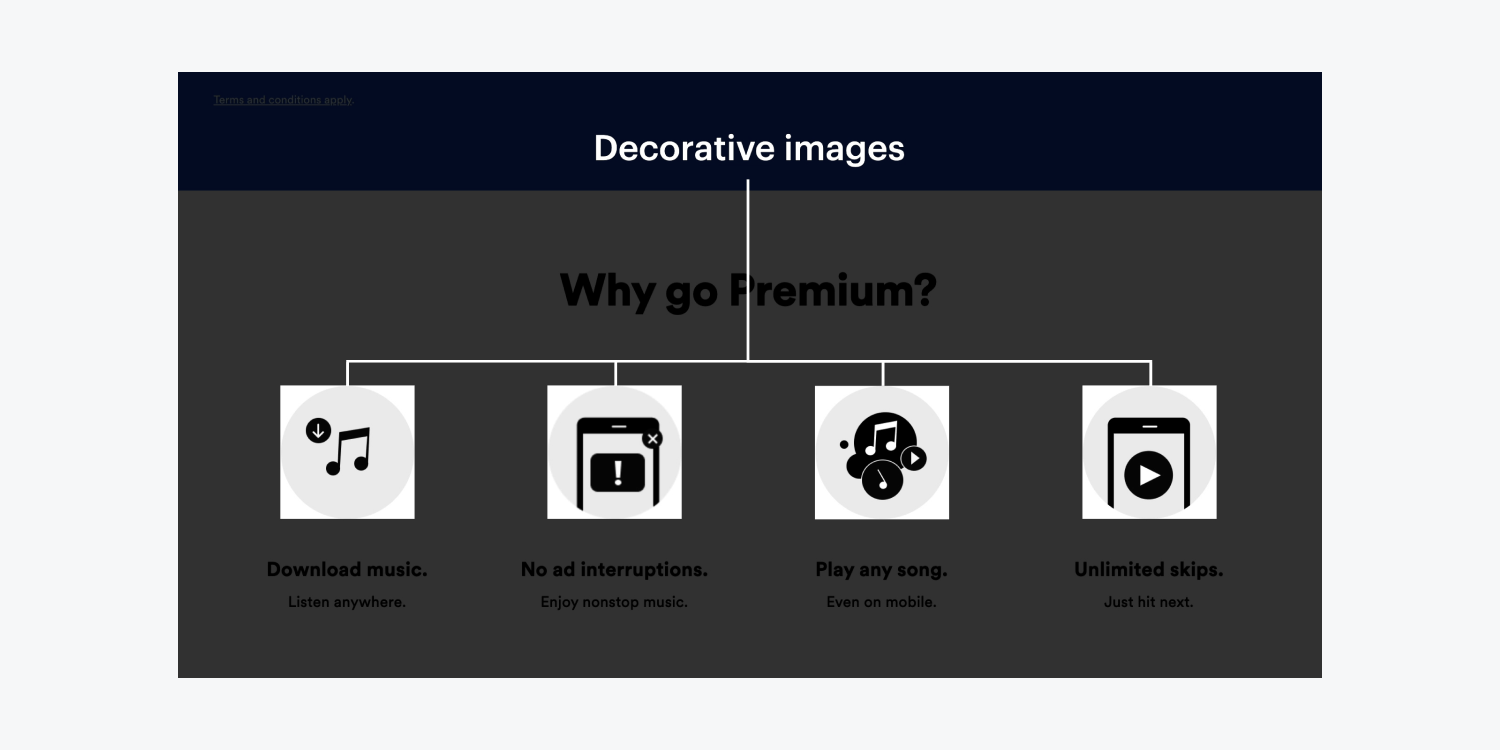 Examples of decorative image icons are highlighted.