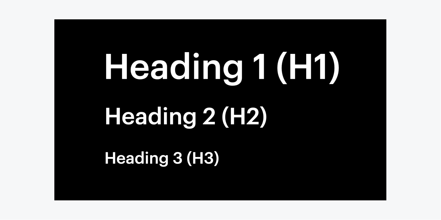 Headings H1, H2, and H3 are shown in their hierarchy with H1 on top, H2 in the middle, and H3 on the bottom.