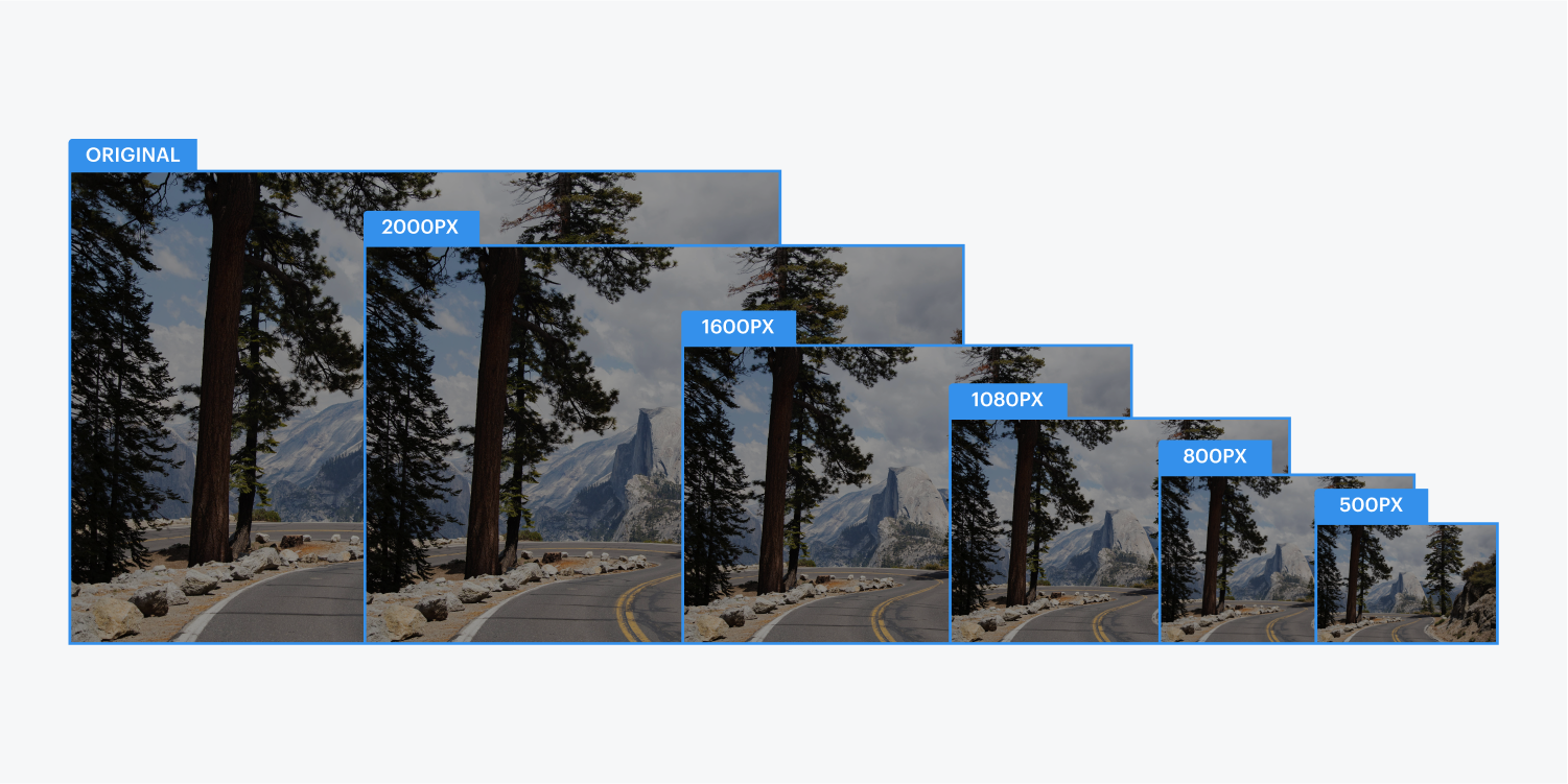 The same image is shown in six different sizes. To demonstrate the responsiveness of the image the different sizes display are original, 2000px, 1600px, 1080px, 800px and 500px.