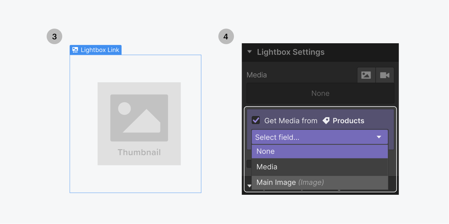 """Step three on the left, select the light box link element. Step four on the right, select the main image option from the collection list """"get media from"""" drop down menu within the Lightbox settings panel."""