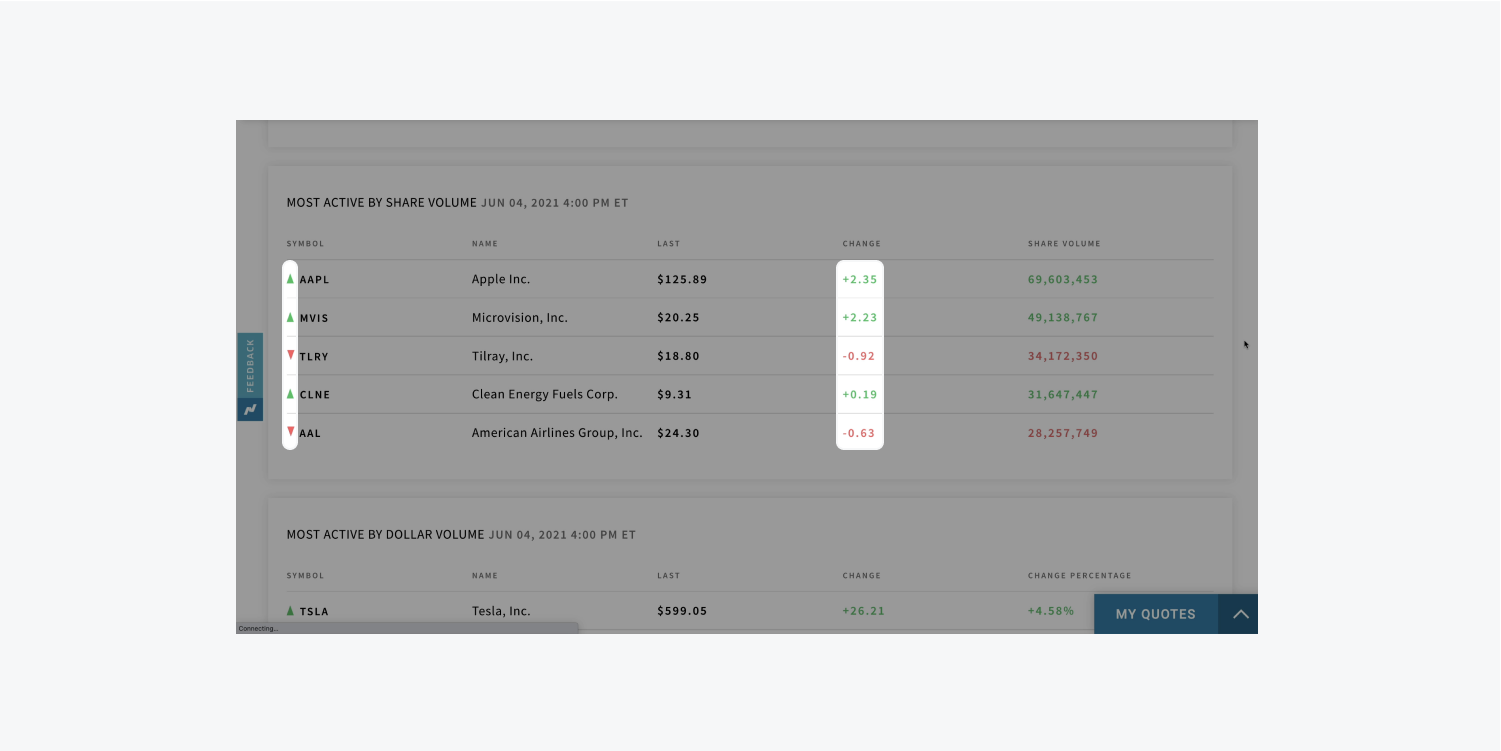 A finance tracker's red and green up and down arrows, as well as red and green pluses and minuses are highlighted.