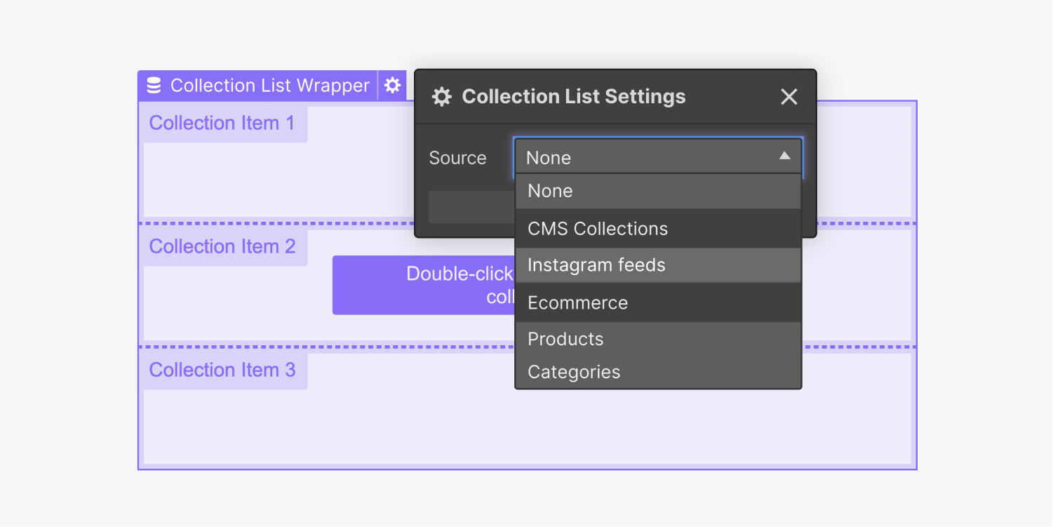 A new collection list wrapper has been added to a section and the collection list settings source menu is expanded. There is a CMS collections and Ecommerce sections in the drop down menu.
