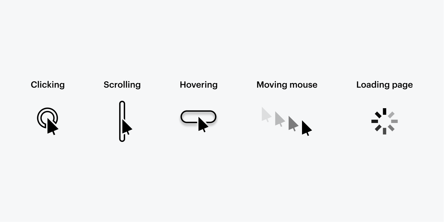 Black icons are illustrating the triggers clicking, scrolling, hovering, moving mouse and loading page.