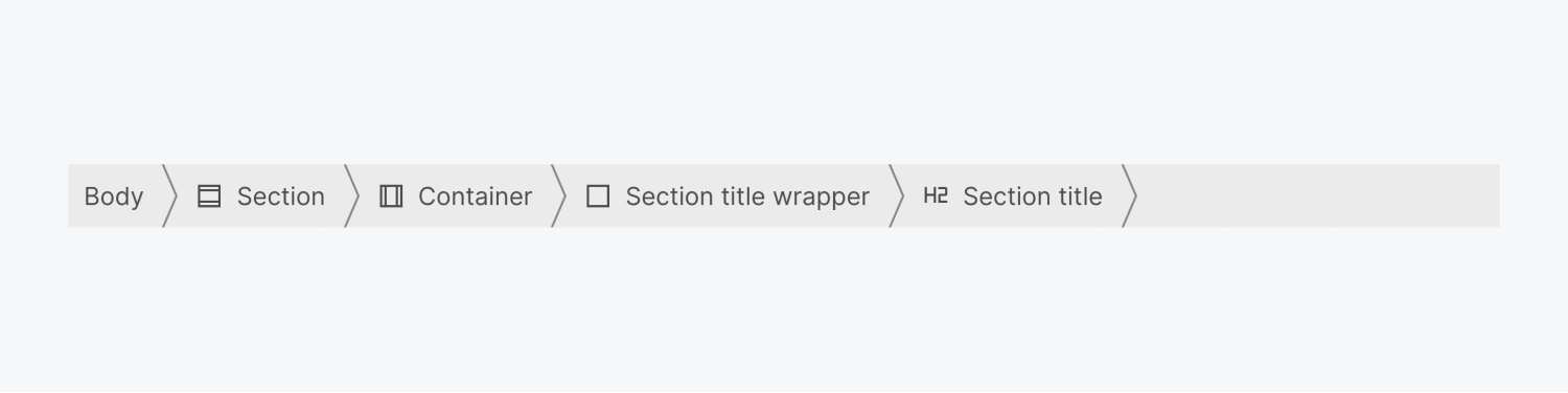 A navigation breadcrumb bar includes the following elements, Body, section, container, section title wrapper and lastly an H2 section title.