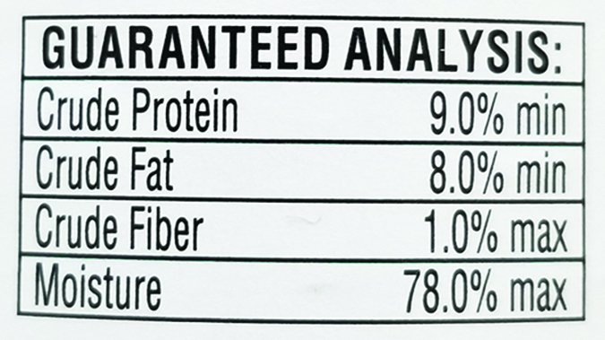 Guaranteed analysis chart highlighting nutritional information