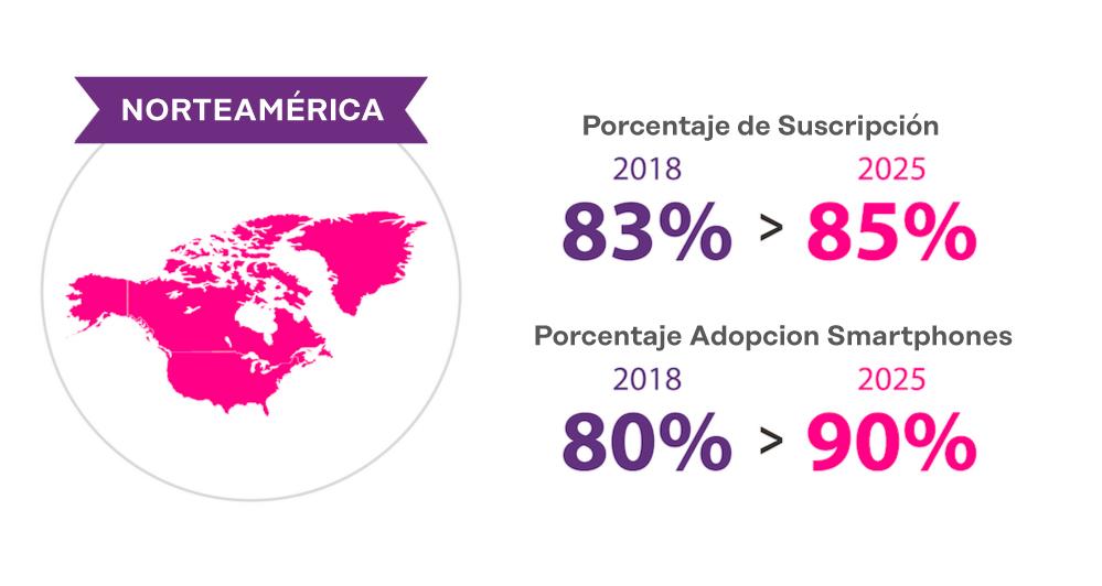 adopcion-smartphone-norte-america