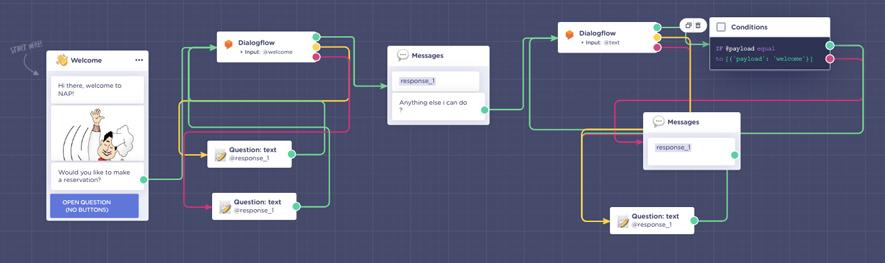 structured nlp chatbot using dialogflow in landbot