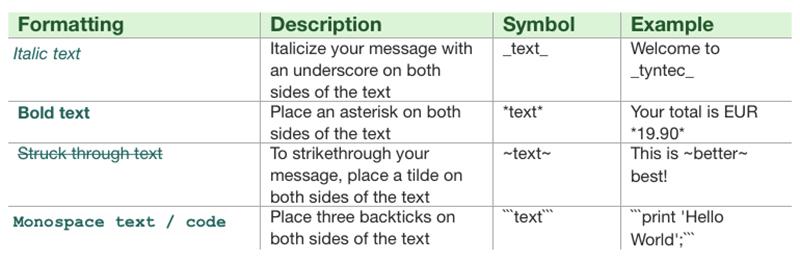 whatsapp-normas-formato-plantillas-hsm