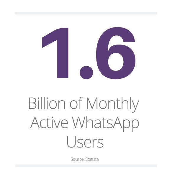 whatsapp-uso-en-el-mundo
