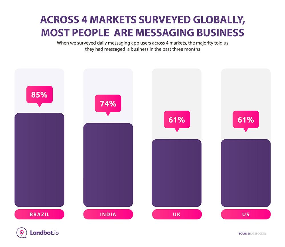 consumidores-mensajeria-empresas