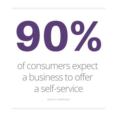 90% expect self service