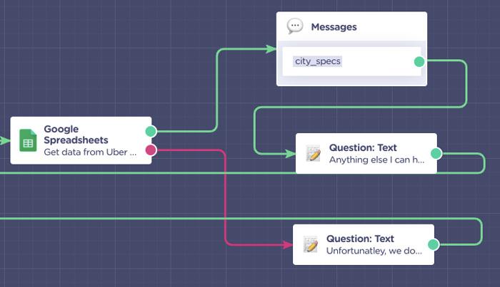 faq-bot-landbot-dialogflow-setup