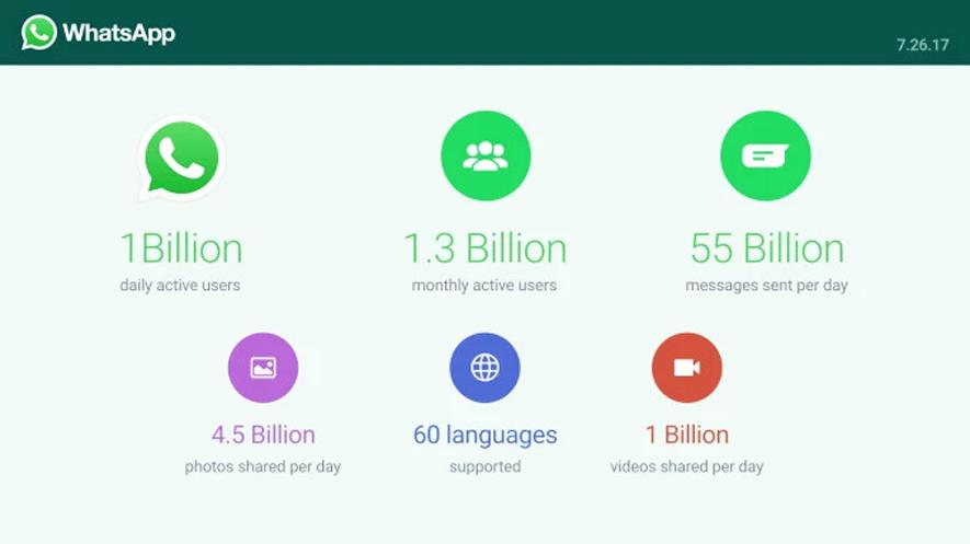 whatsapp-generacion-demanda