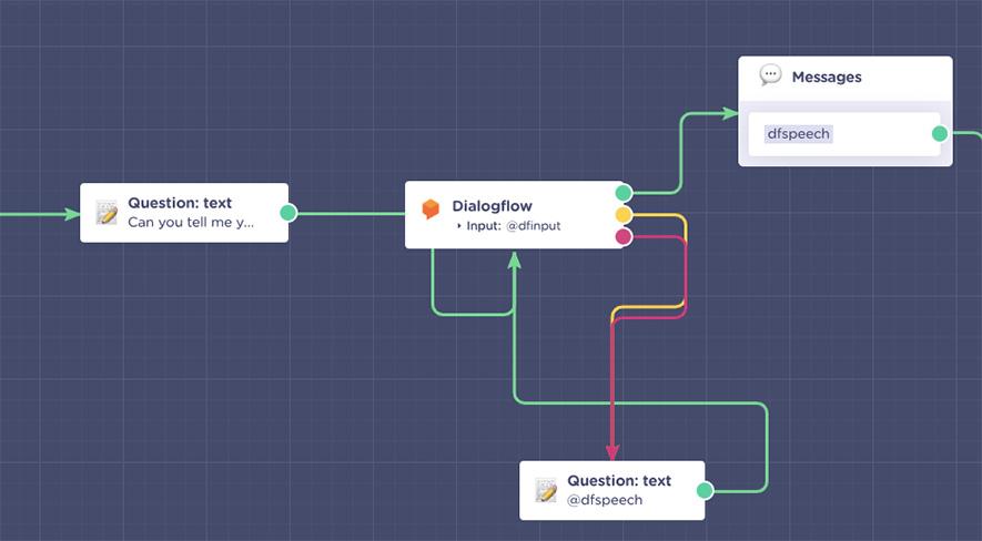 landbot dialog from integration for NLP chatbot