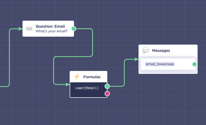 check-email-formato-chatbots-generacion-leads