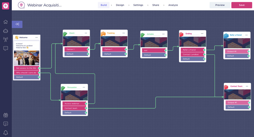 webinar-registration-bot-template-overview