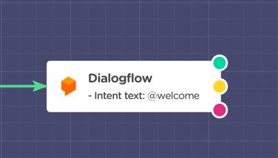 dialogflow-fuljo-landbot-builder