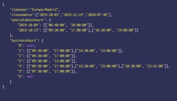 opening hours webhook data