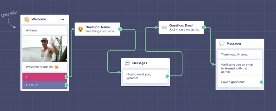 marketing chatbot for lead generation
