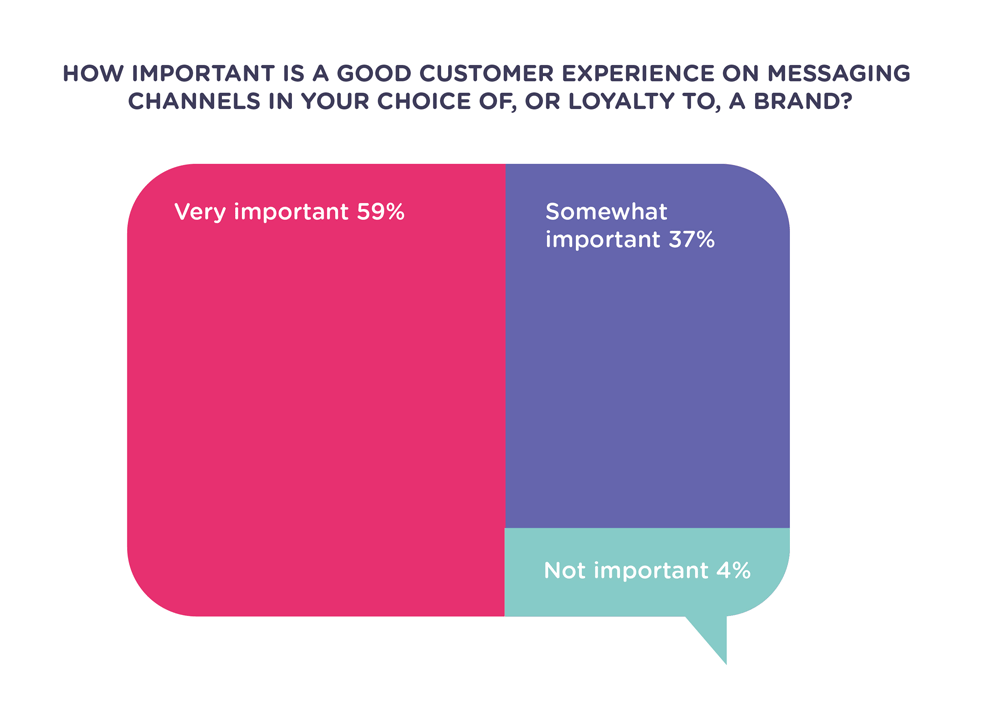 state-of-cx-report-chatbots