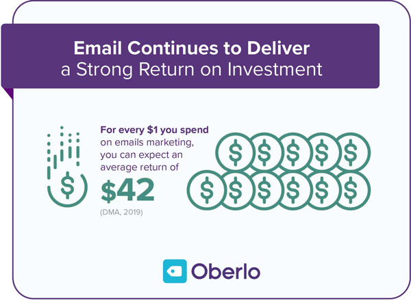 email-marketing-statistics-04-min