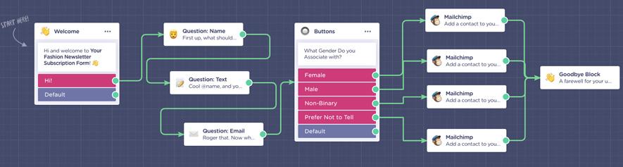 chatbots-in-email-marketing-segmentation