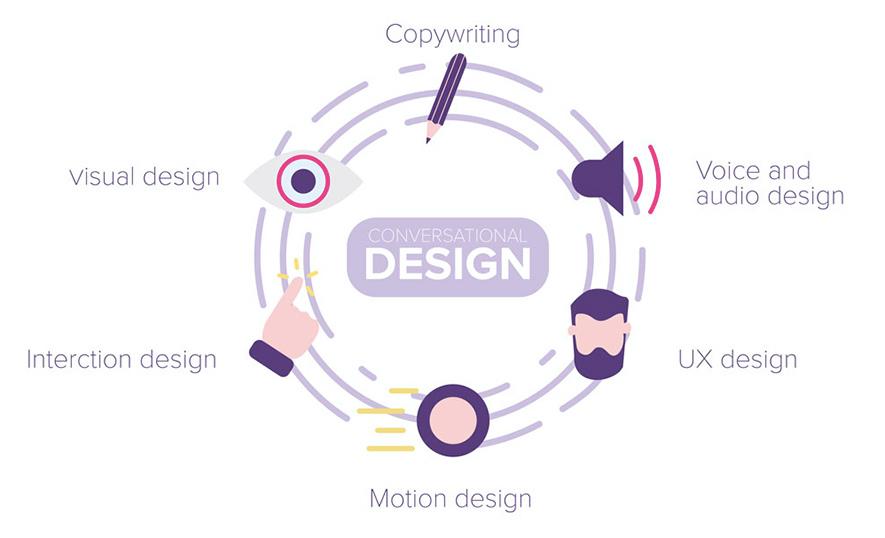 cux-design