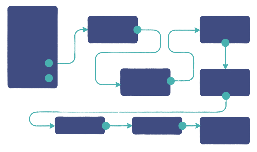 what-is-chatbot-workflow