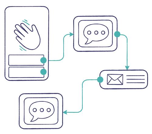 customer-journey-optimization-with-chatbots