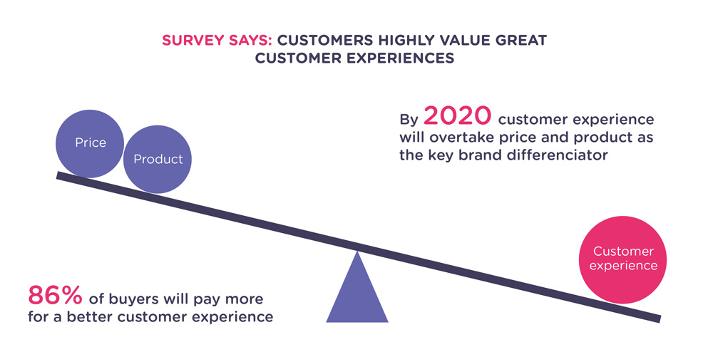 customer-engagement-guide