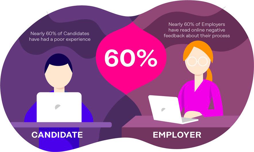 recruitment-statisitcs