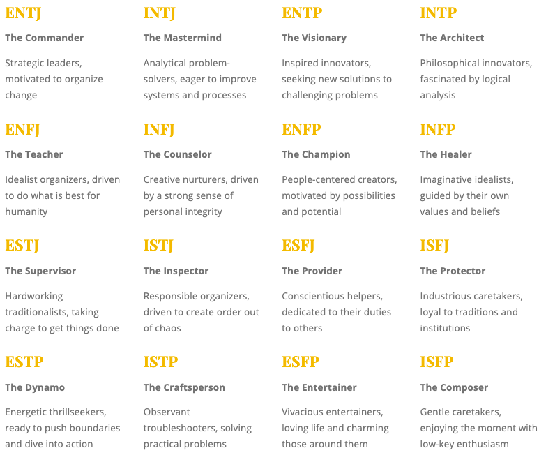 myers and briggs personalities