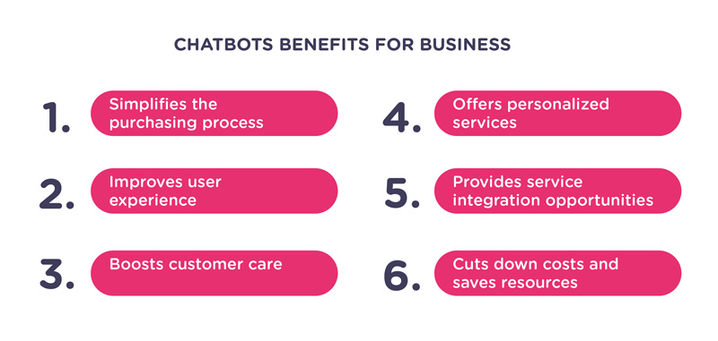 improve sales automation with bots