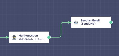 chatbot email trigger integration