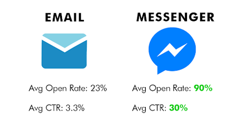 chatbot marketing tips