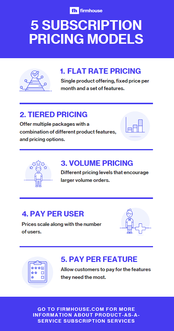 Subscription Pricing Models